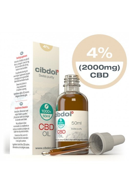 which strength cbd oil is right for me? - cbd oil 4 50ml open - Which Strength CBD Oil is right for me?